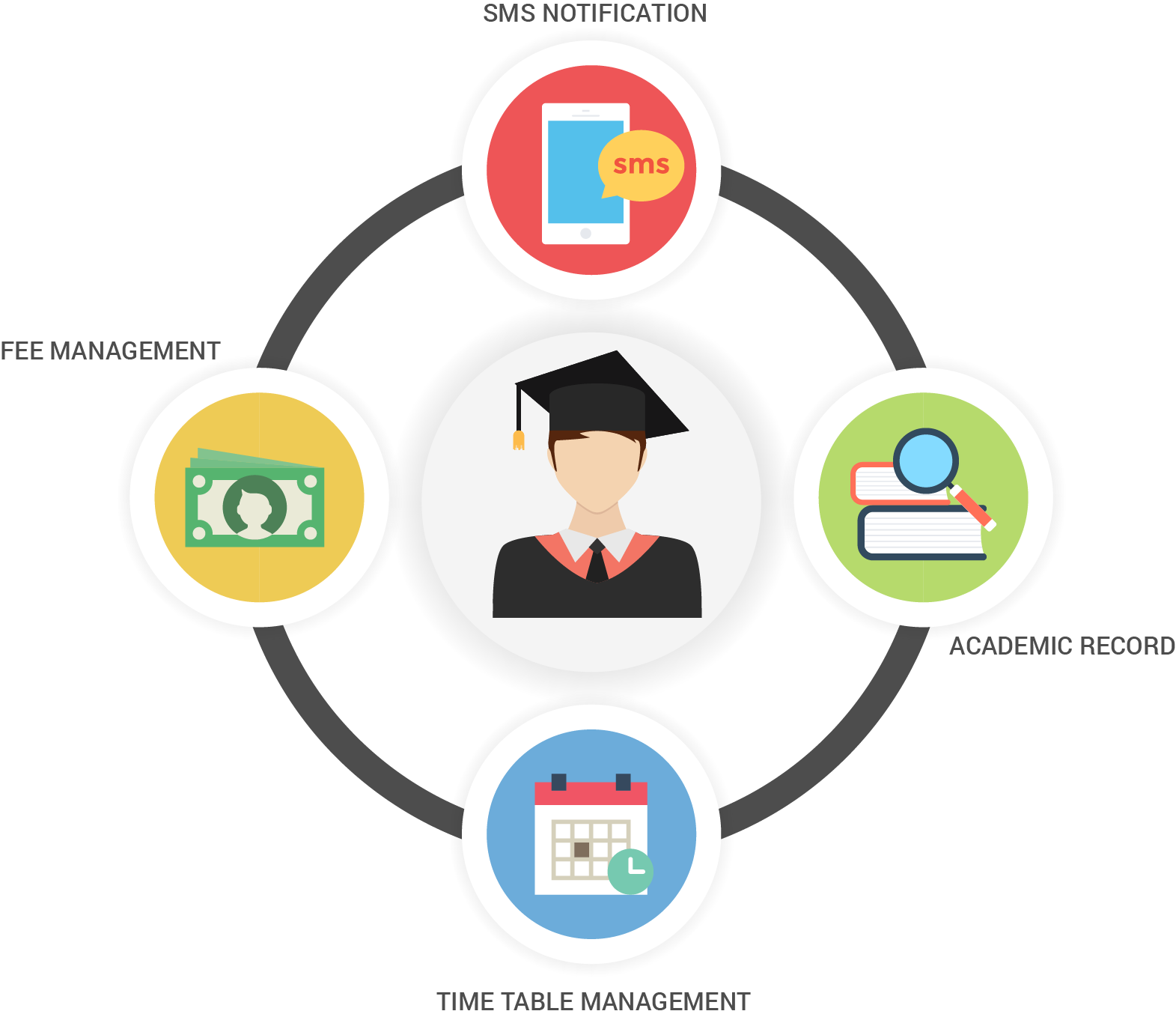 school management systems Fully online school management system free 30-day trial sign up in 60 seconds track attendance, homework, gradebook, report cards, scheduler, parent portal and more.